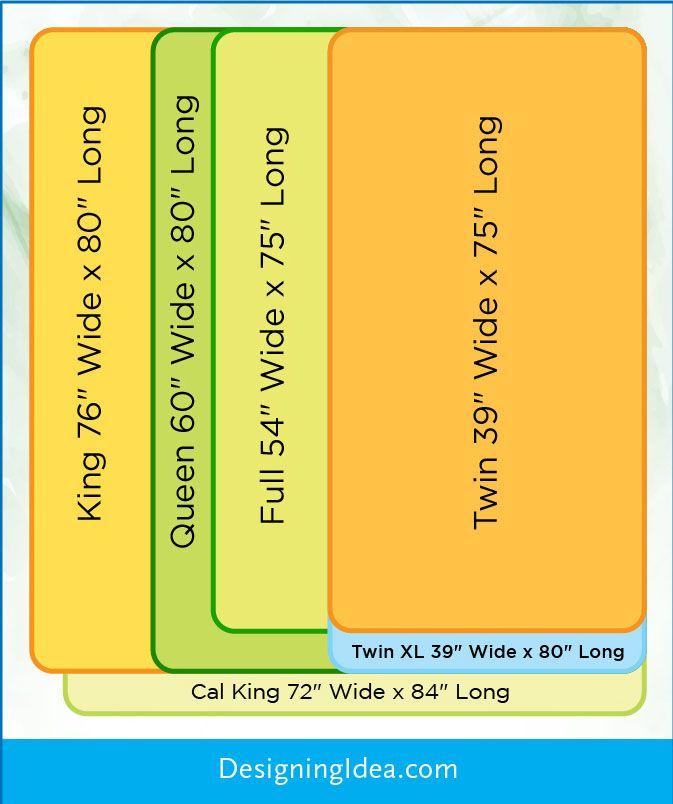 Choosing Bed Sizes King Queen Full