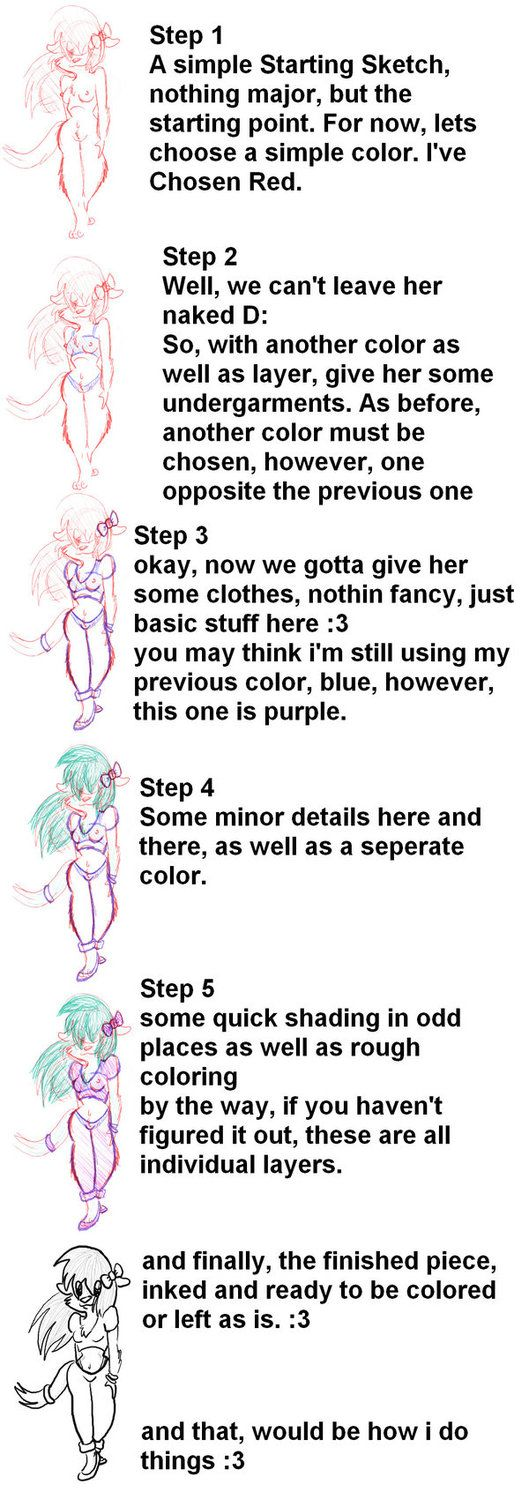 How to Draw Anthro Female by PandaSexBox