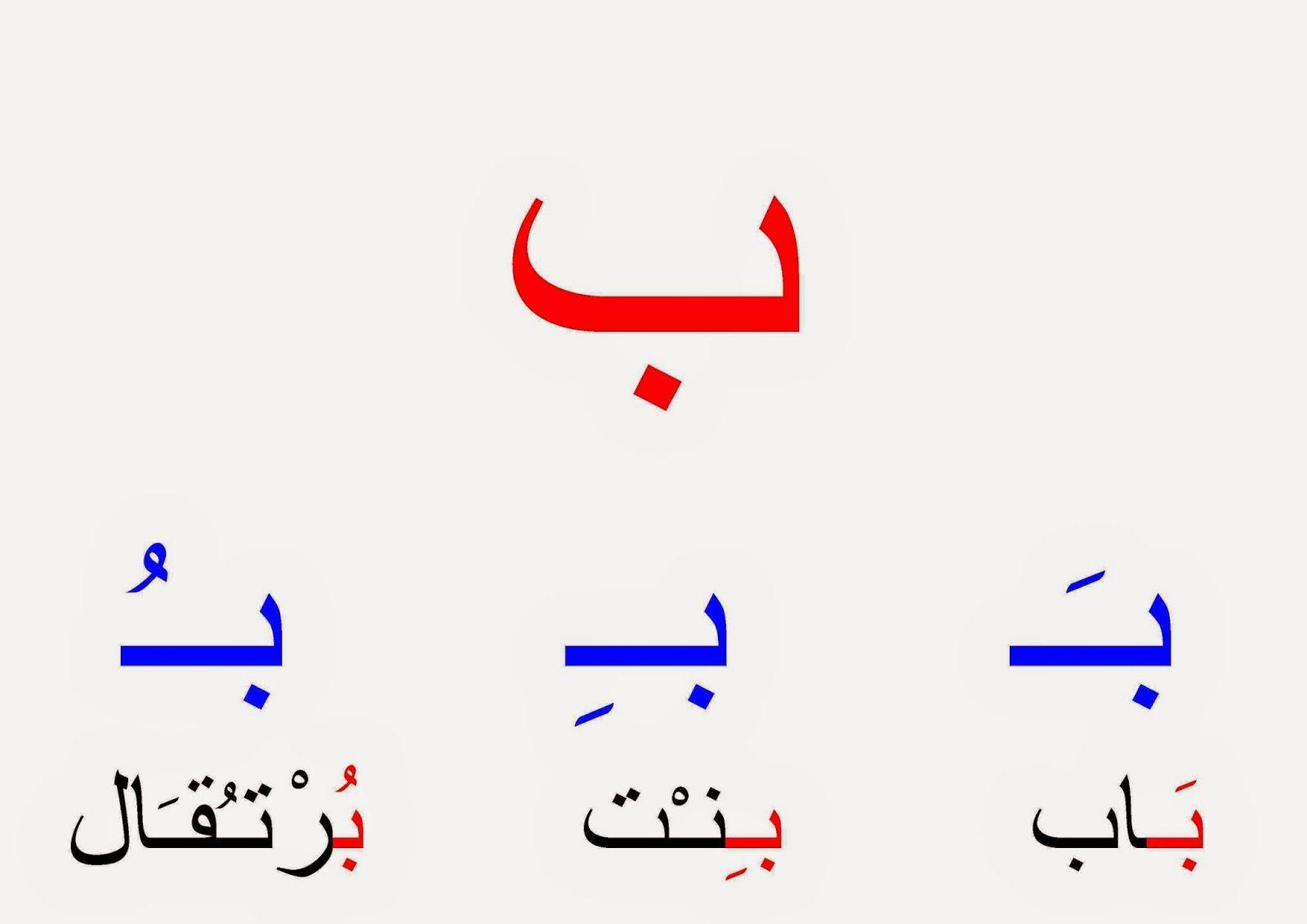 روضة العلم للاطفال حروف الهجاء مع التشكيل Learning Arabic Learn Arabic Alphabet Arabic Alphabet