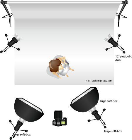Studio Lighting Diagram Lace Sensor Humbucker Wiring Flash Www Toyskids Co High Key Setup Still Life Diagrams Head Shot