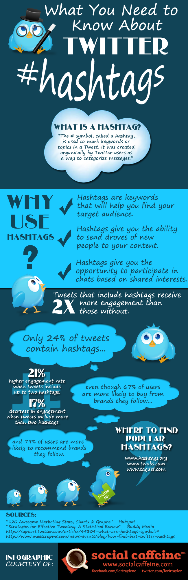 RP @Denise Mathews: What You Need to Know about #Twitter #Hashtags [infographic] | #socialmedia