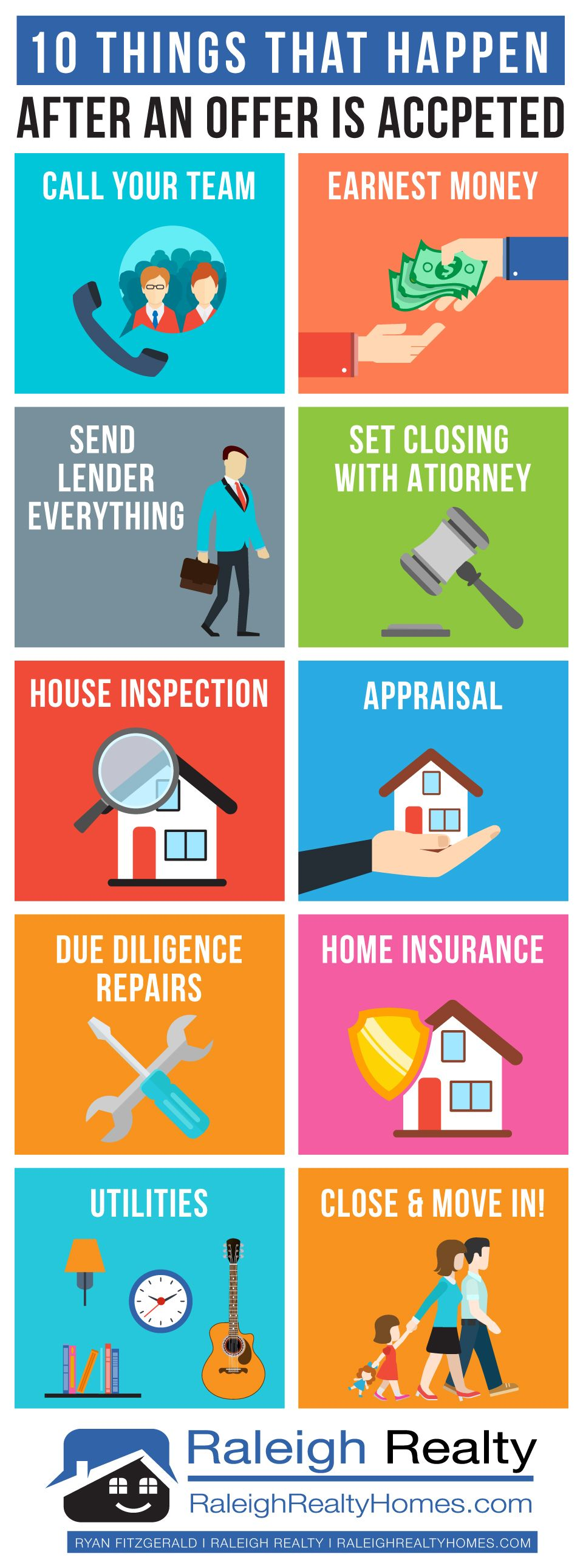 10 Things That Happen After Offer Accepted On A Home Real Estate Real Estate Advice Mortgage Marketing