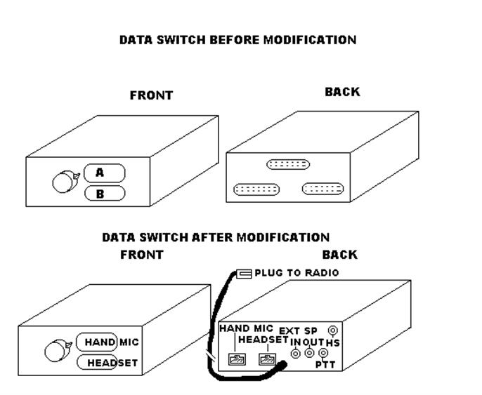 A Microphone Selector Switch Ham radio, Radio, Switch