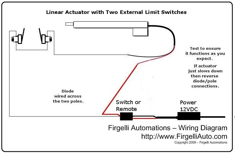 External Limit Switch Kit For Actuators Linear Actuator Actuator Switch