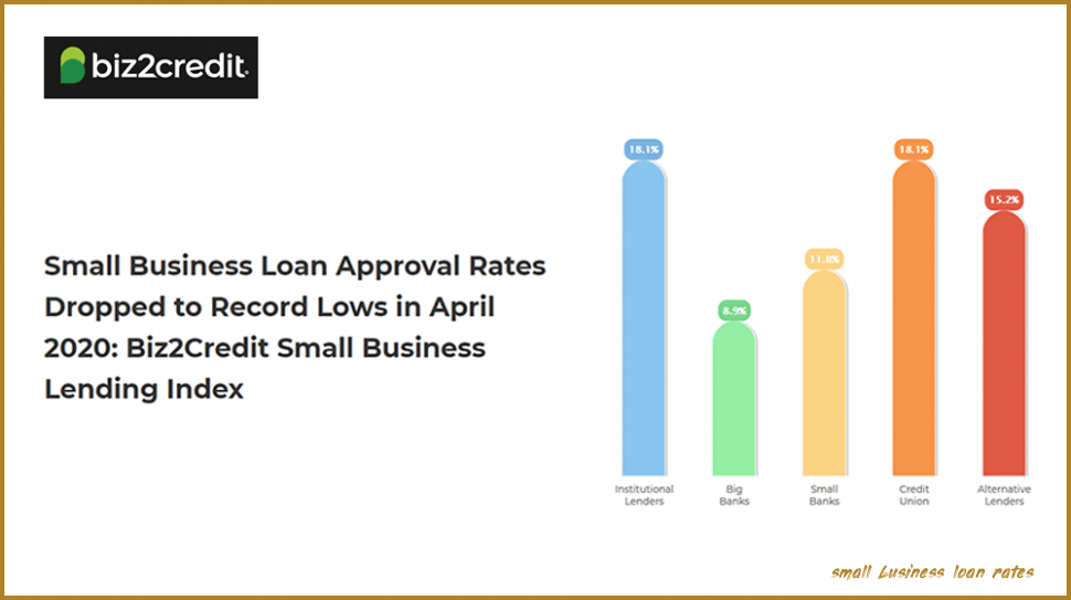 Ten Great Small Business Loan Rates Ideas That You Can Share With Your Friends Small Business Loan In 2020 Small Business Loans Business Loans Small Business Trends