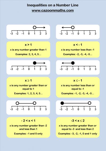 Fun Algebra Worksheets Ks3 And Ks4 Algebra Maths Resources Algebra Worksheets Math Resources Algebra Resources