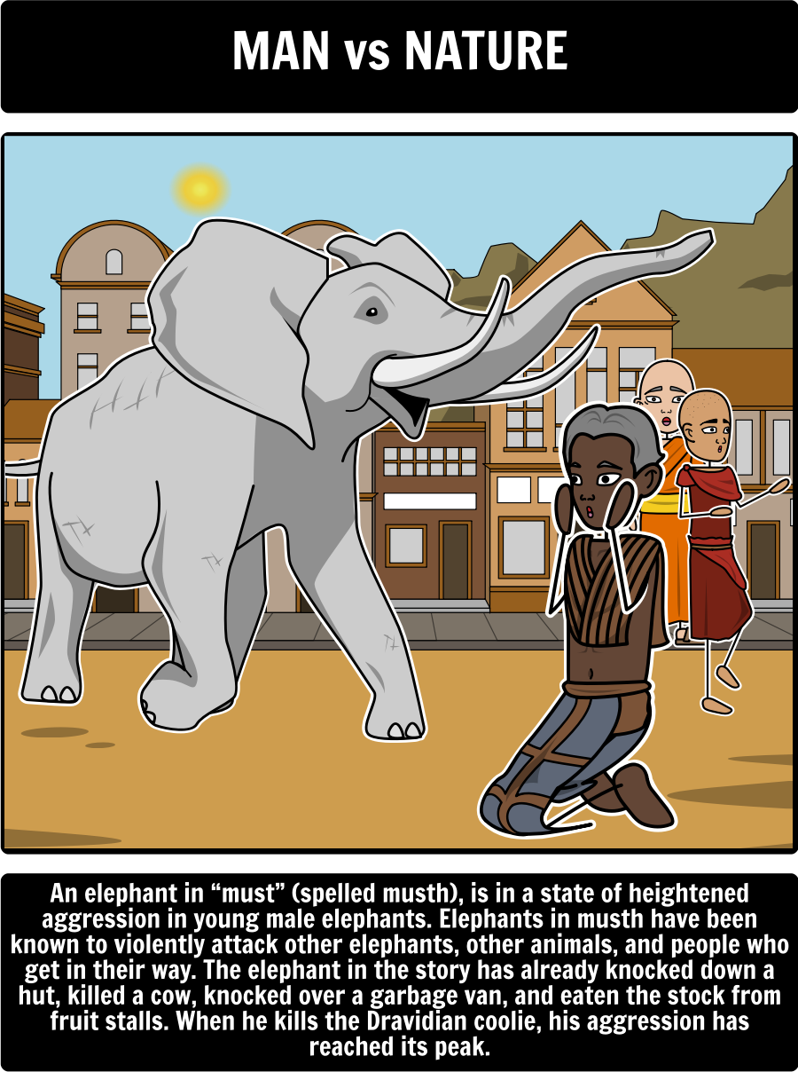 psychological conflict of the narrator in shooting an elephant shooting an elephant literary conflict for this activity have your students choose an