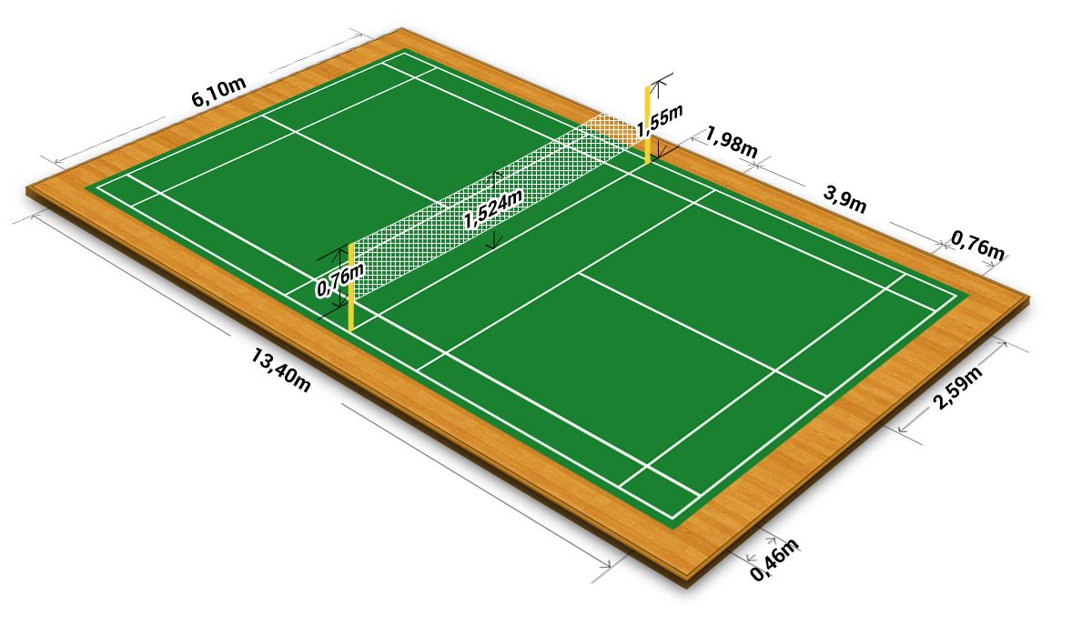 Badminton Court Dimensions For Single Amp Amp Doubles Sporty Review Badminton Court Badminton Badminton Rules