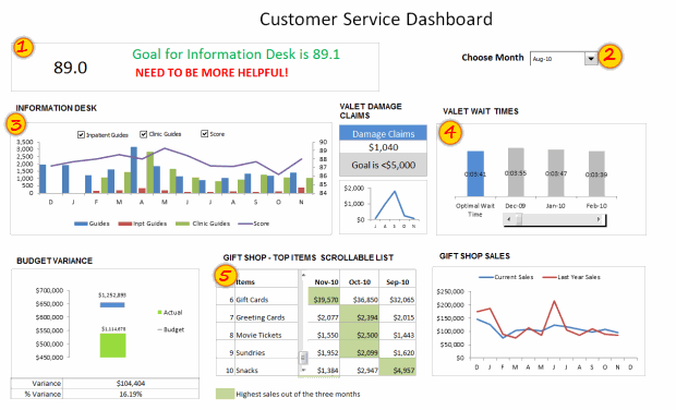 17 Best images about Business : Excel on Pinterest | Charts ...
