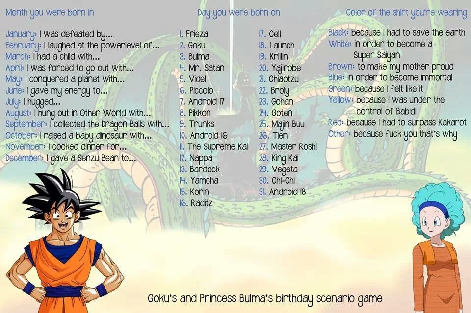 Dbz Birthday Scenario Game Try It Mine I Hugged Pikkan In Order