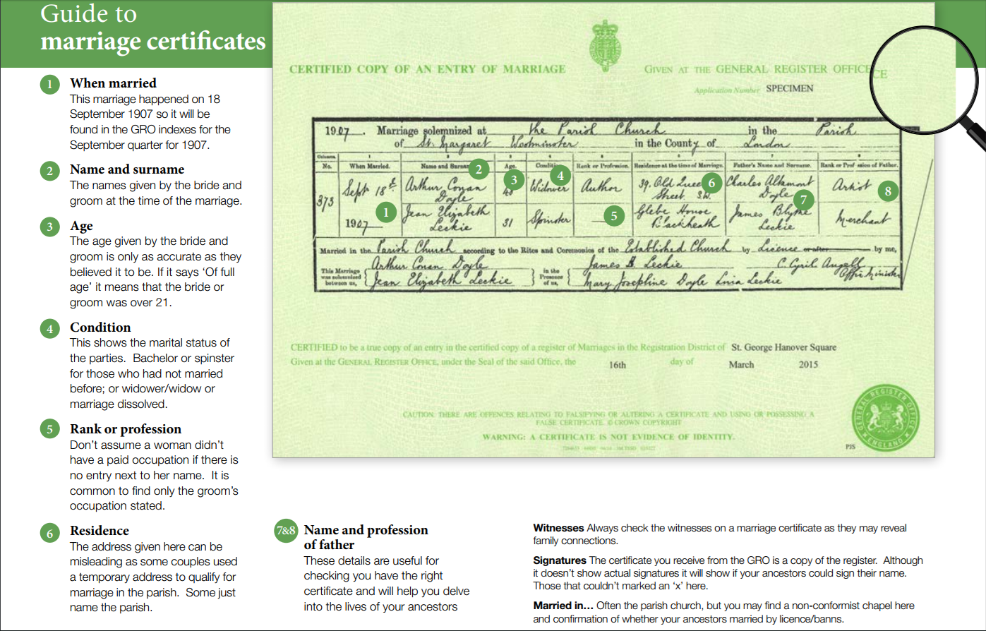 Researching english ancestors the free gro index is your key to gro index free genealogy resource gro birth certificate aiddatafo Images