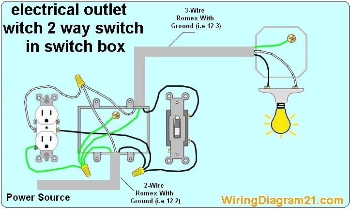 2 way switch with electrical outlet wiring diagram how to. Black Bedroom Furniture Sets. Home Design Ideas