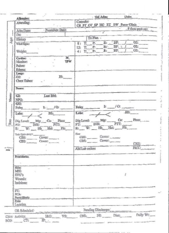 nurses report sheets – Shift Report Template