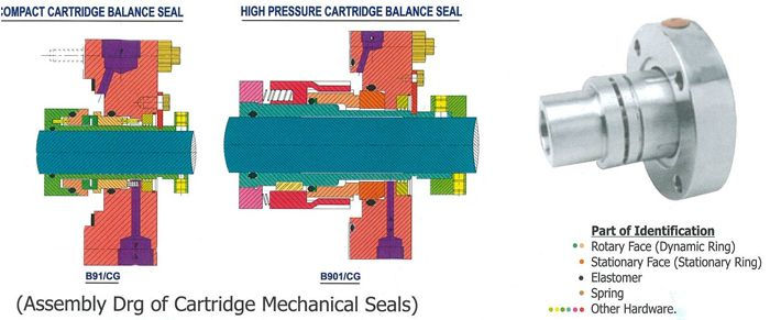We Manufacture And Export The High Quality Cartridge Seals It Is