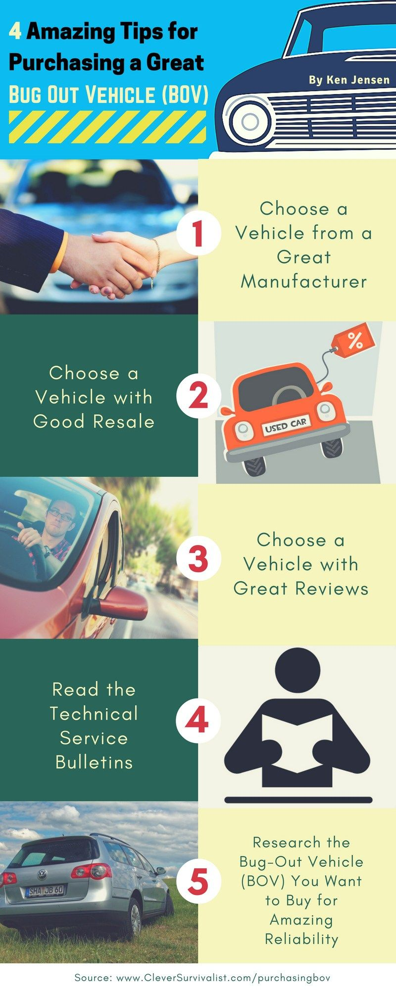 4 Amazing Tips for Purchasing a Great Bug Out Vehicle (BOV