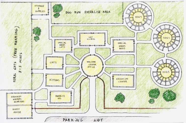 Animal Shelter Building Plans