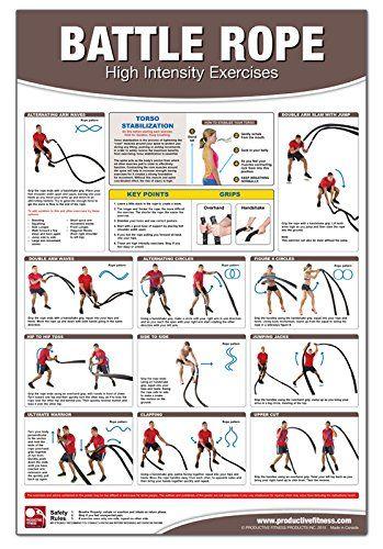 Battle Rope Poster/Chart High Intensity Training Becky Swan