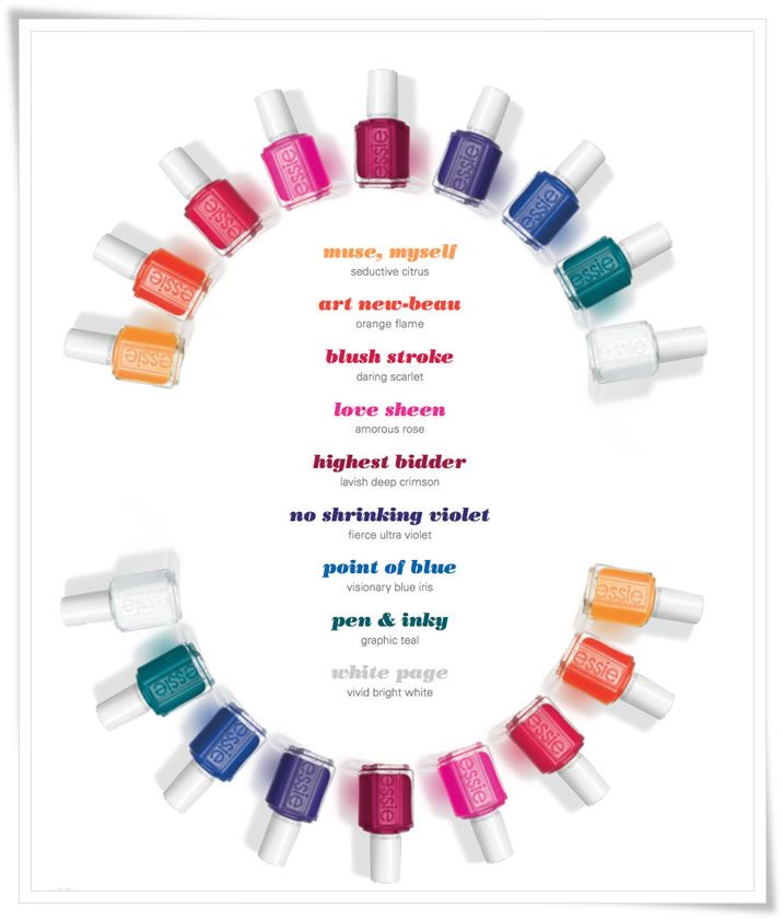 Silk Watercolor Collection from Essie | Nail polish colors, Nail ...