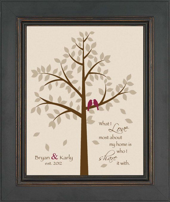 Gifts For Husband 1st Wedding Anniversary: Paper Anniversary Print For