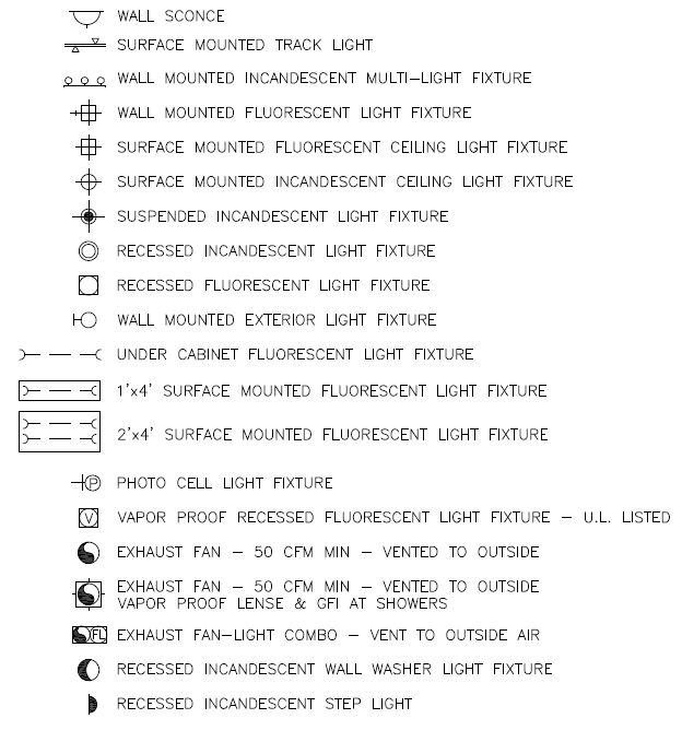 AutoCAD Electrical Symbols - Lighting and Exhaust Fans | graphics ...