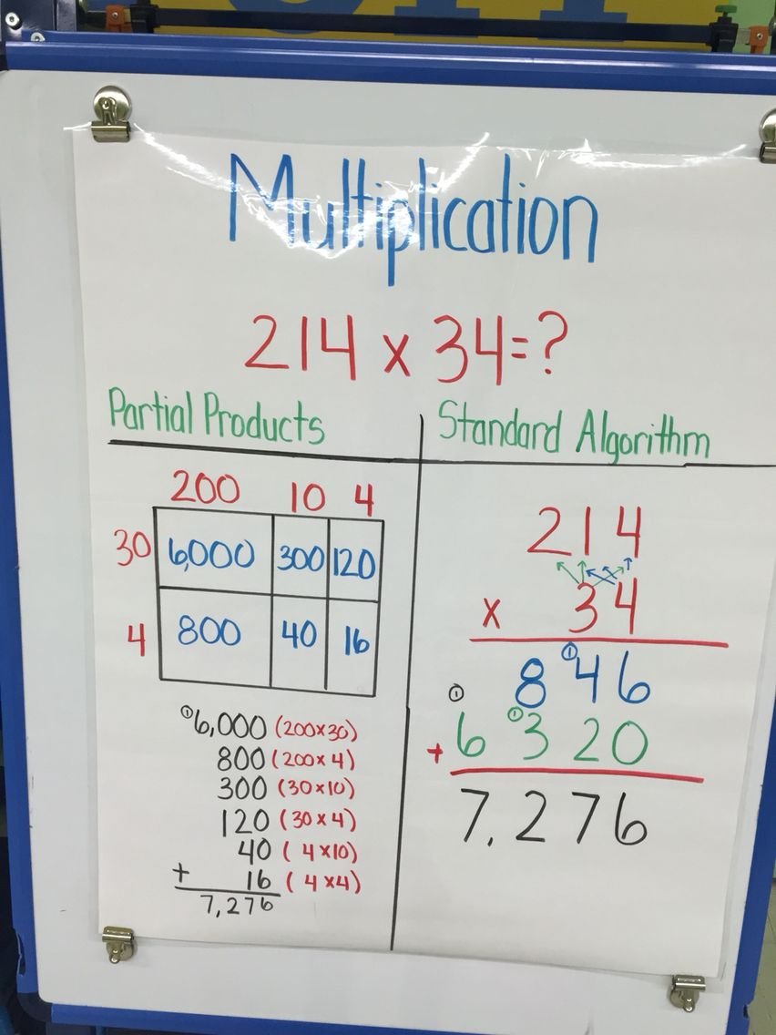 Anchor Chart Partial Products Vs The Standard Algorithm For Multiplication Fourth Grade Math Learning Math Fifth Grade Math
