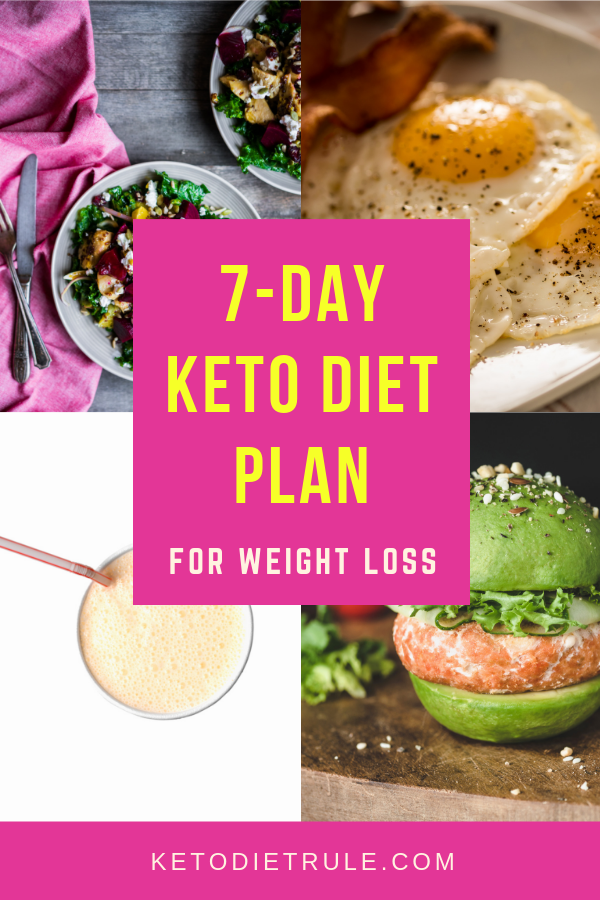 7-Day Keto Diet Meal Plan and Menu for Beginners