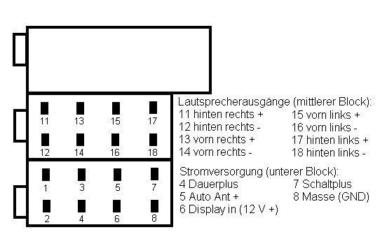 ISO-Stecker für Autoradios - PIN-Belegung - bei VW sind 4 und 7 ...