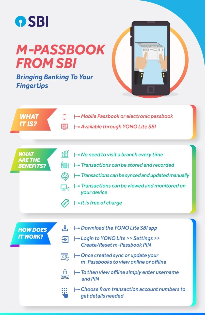 Access Your Bank Passbook Anytime And Anywhere Both Online And Offline With The M Passbook From Yonolitesbi Sbi Stateb In 2020 Passbook Banking Bank Of India