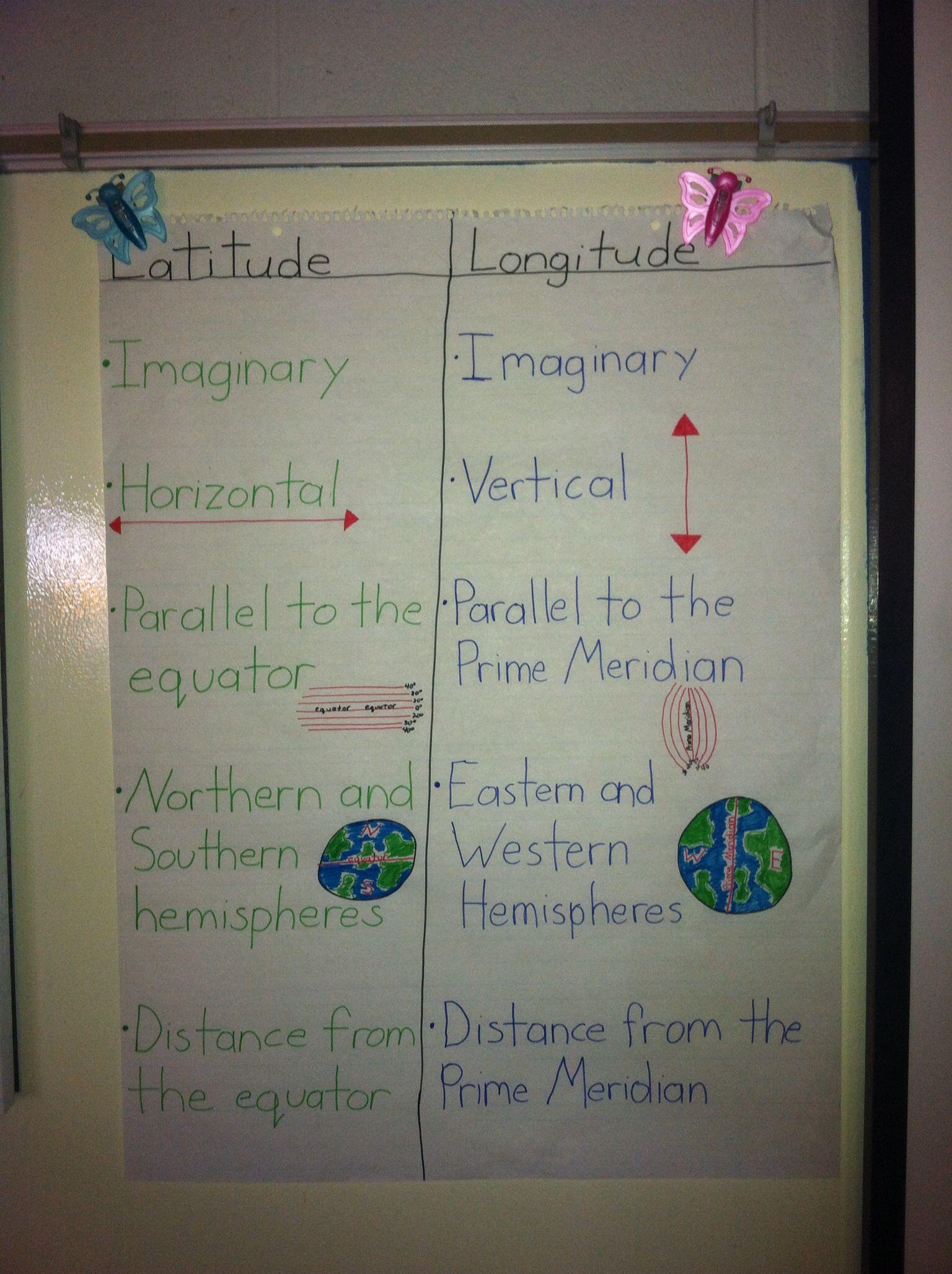 Mapping Activity Teaching About Coordinates Longitude Latitude - Map with latitude and longitude parallel