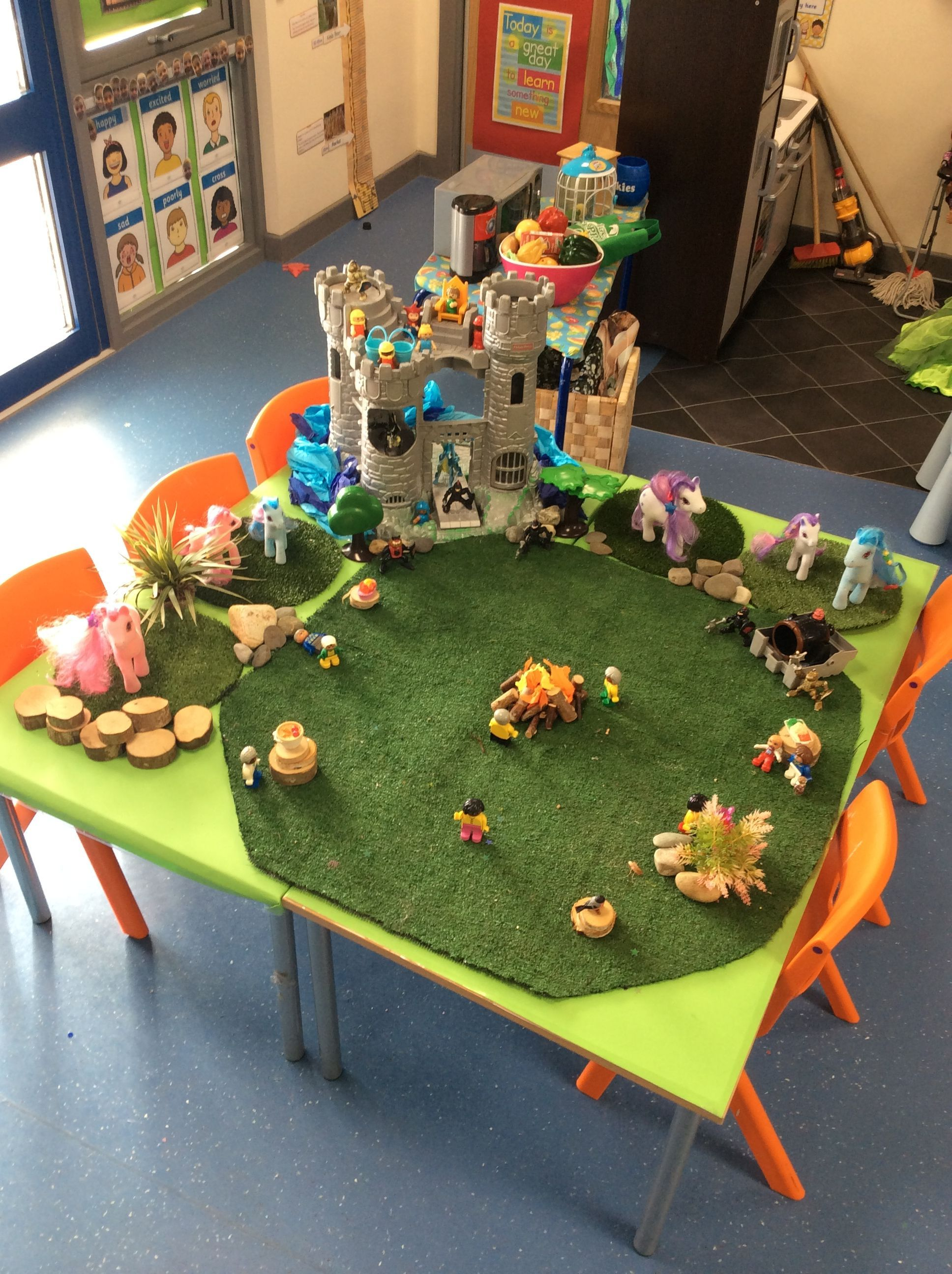 Eyfs Once Upon A Time Theme
