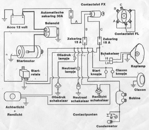 elektrisch schema van harley davidson - yahoo zoekresultaten van afbeeldingen