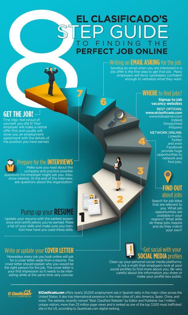 13 Infographic Ideas Infographic Latino Market Hispanic