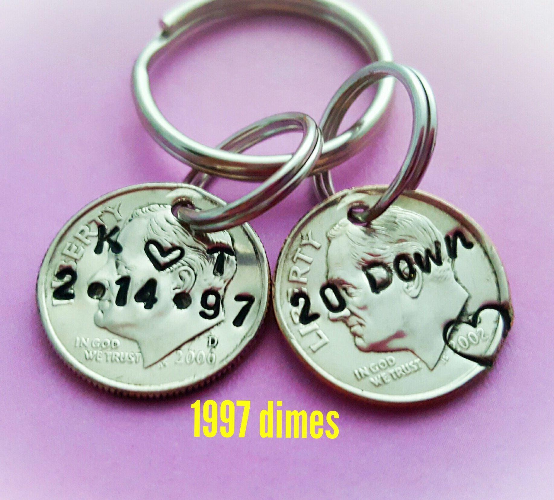 20th Anniversary Gift Idea, 20 Year Wedding Anniversary