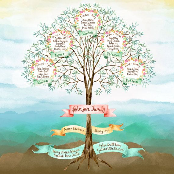 Personalized family tree canvas print, modern watercolor design.