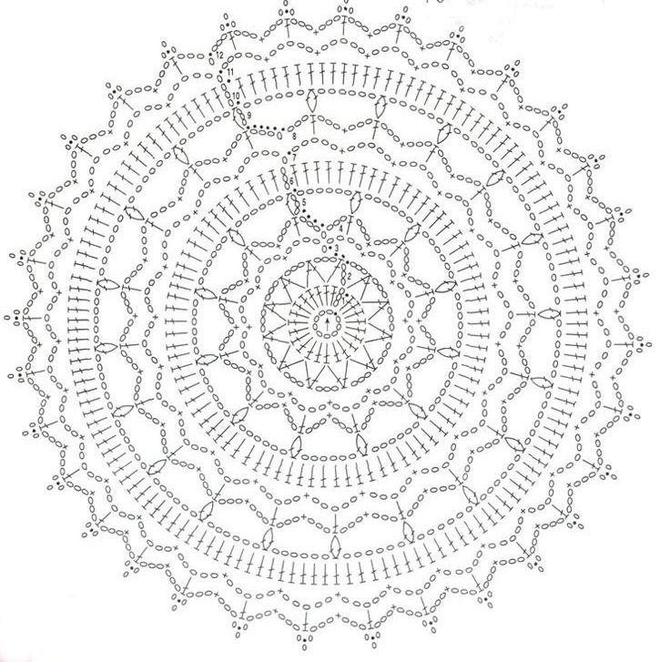 Resultado de imagem para small crochet dreamcatcher   dreamcatchers ...