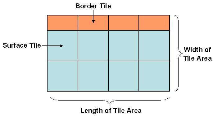 Here is a free tile calculator that will help you ...