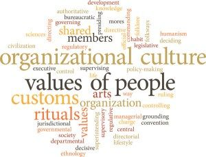 Pin On Collaboration Teams Organizational Culture