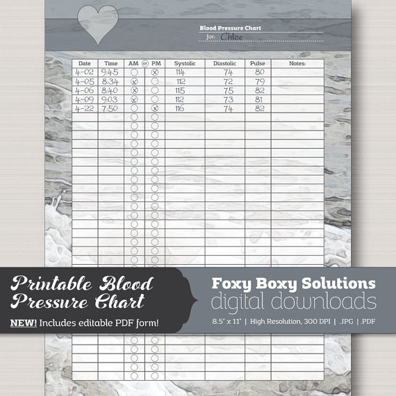 Printable Blood Pressure Chart With Editable By Foxyboxydigital