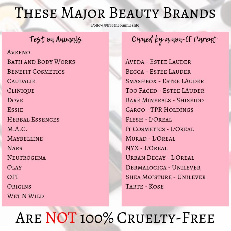 Brands To Avoid Not 100 Cruelty Free Cruelty Free Brands Cruelty Free Benefit Cosmetics