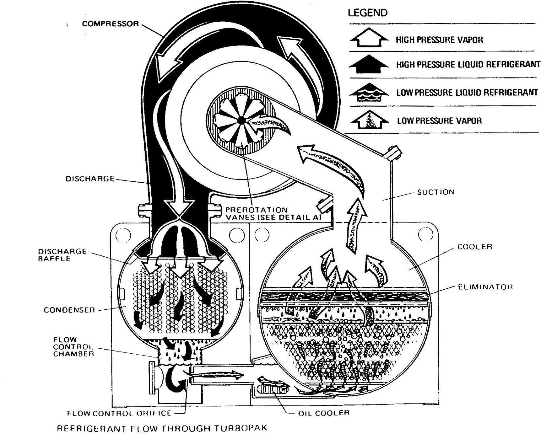 uob wiring instructions