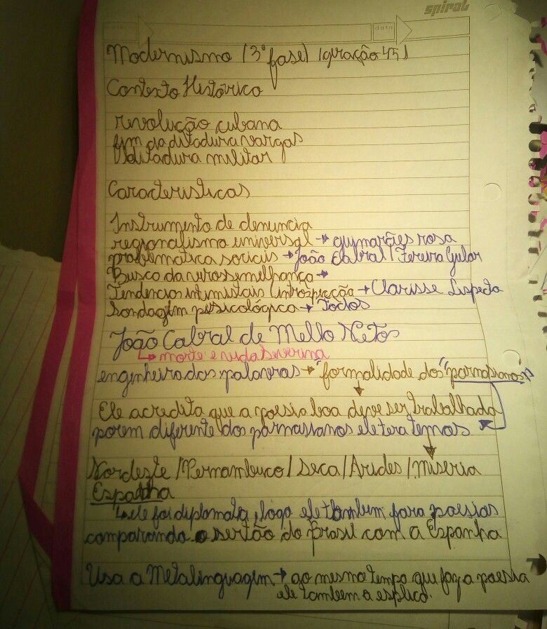 Resumo De Literatura Modernismo 3 Fase Geracao 45 Joao Cabral