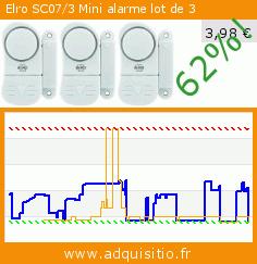 Elro SC07/3 Mini alarme lot de 3 (Outils et accessoires). Réduction de 62%! Prix actuel 3,98 €, l'ancien prix était de 10,46 €. https://www.adquisitio.fr/elro/sc073-mini-alarme-lot-3
