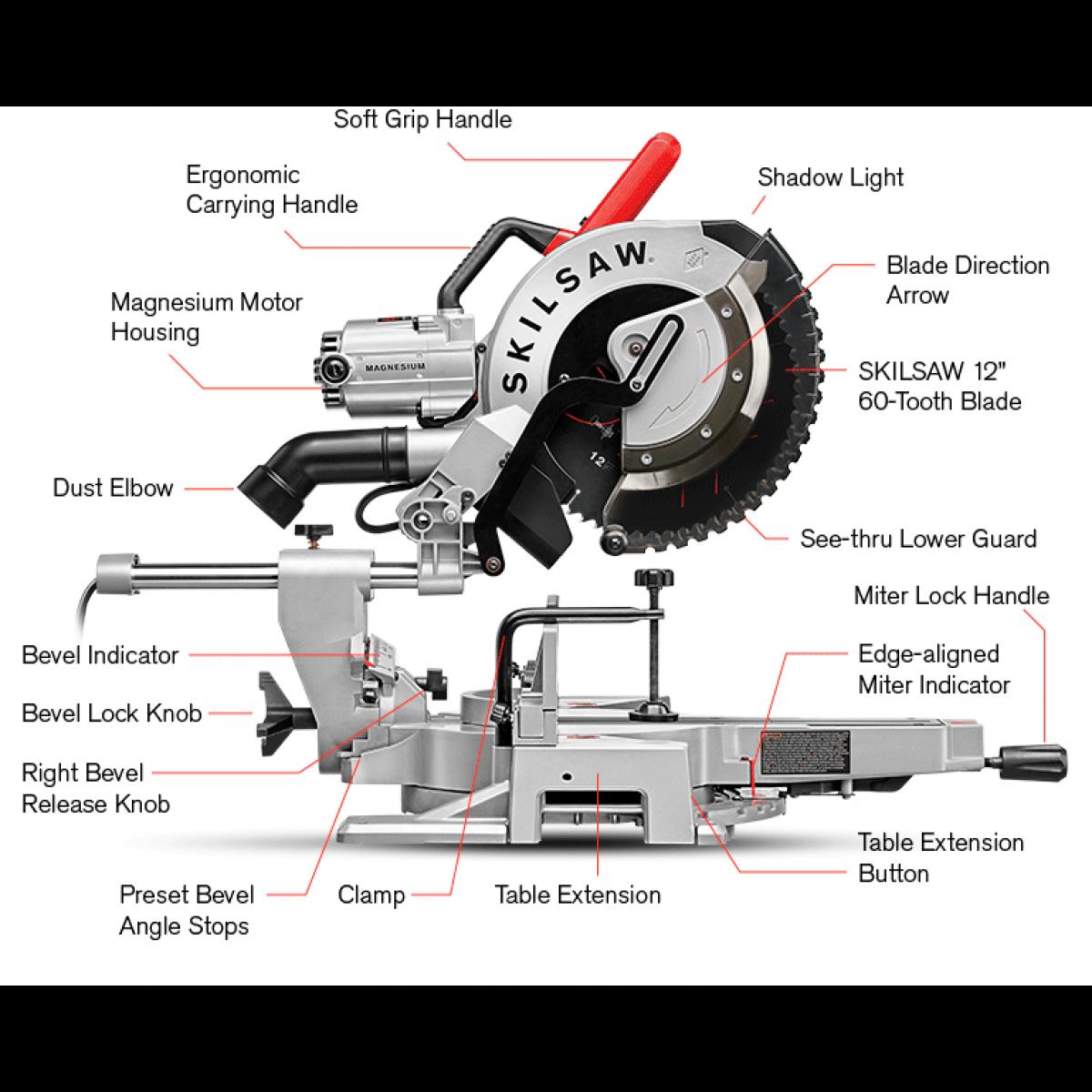 Worm Drive Vs Hypoid Vs Sidewinder Circular Saws 2018 Reviews Comparison Table Saw Vs Circular Saw Vs Mit Worm Drive Circular Saw Worm Drive Circular Saw