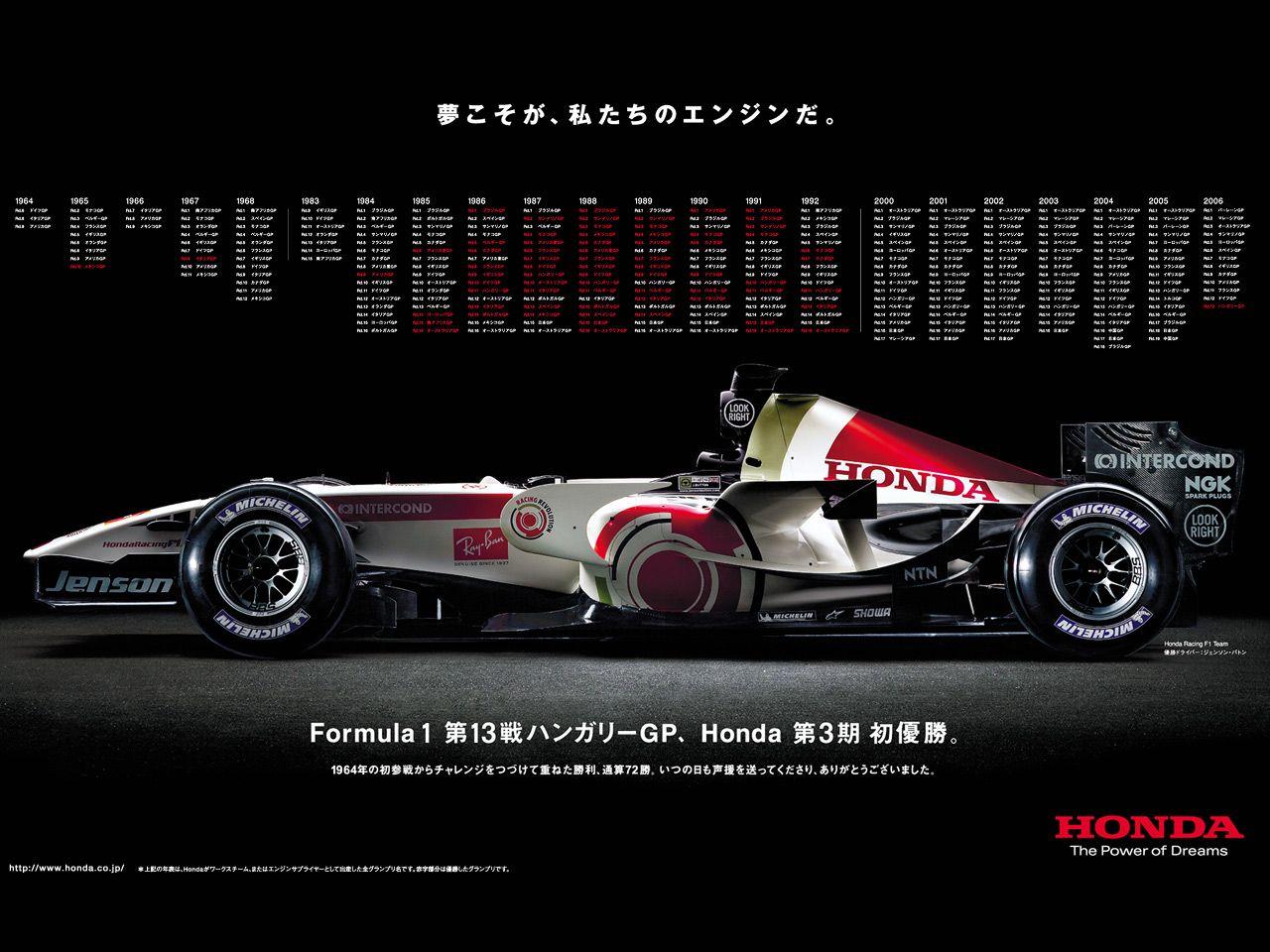 Honda F1 優勝 壁紙 自動車