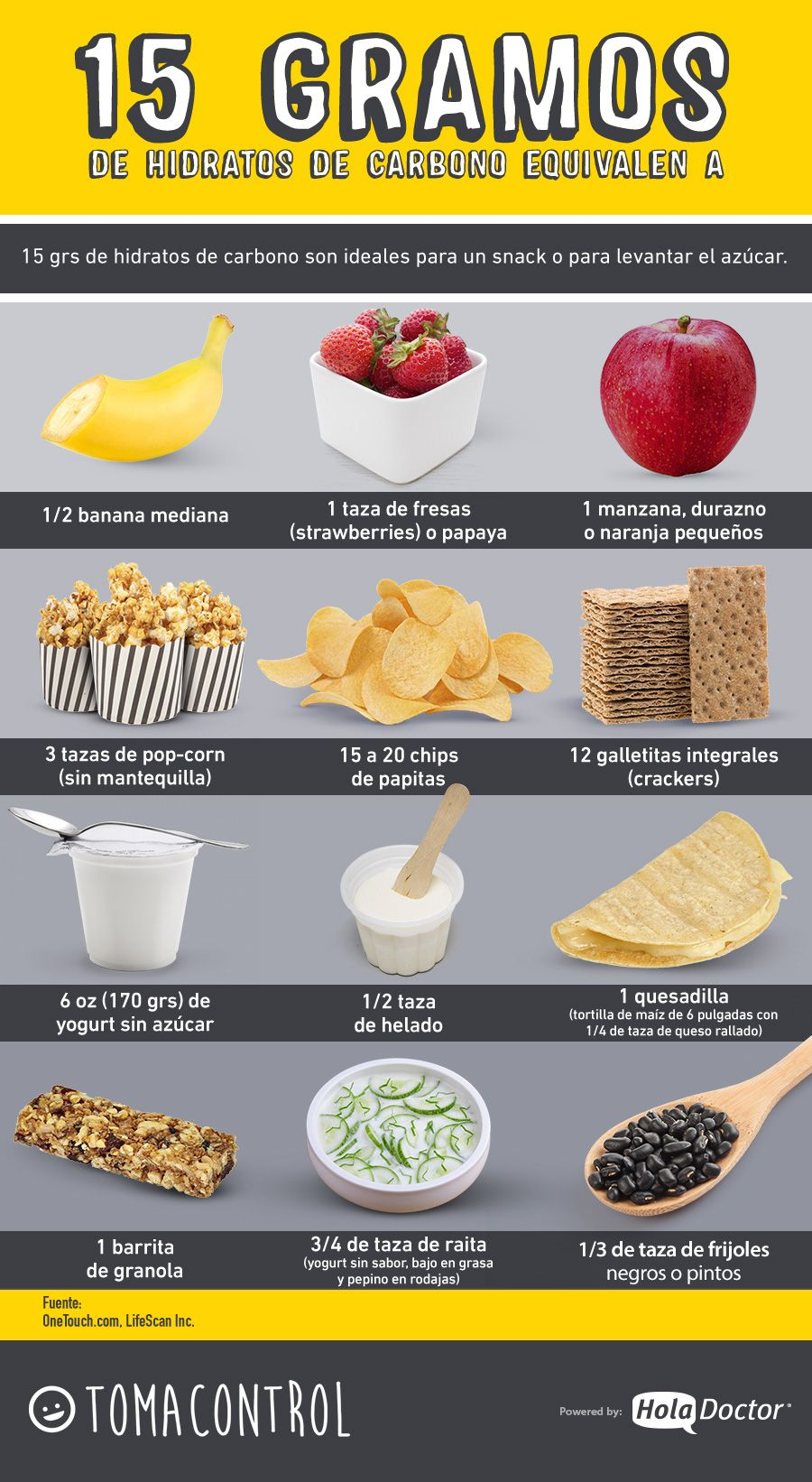 dieta específica de carbohidratos diabetes tipo 1