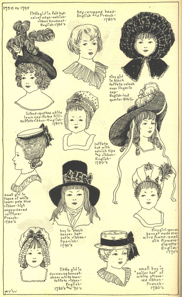 Village Hat Shop Gallery    Chapter 11 - The Eighteenth Century    186 G 910539b3f9c