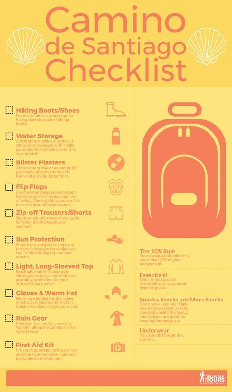 Camino Packing List What To Bring On The Camino (con