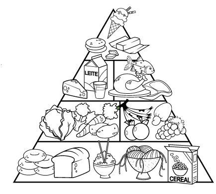 Dibujos Para Colorear De Rueda Y Piramide Alimenticia Atividades