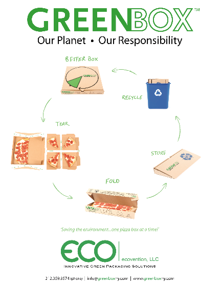 Greenbox A Pizza Box That Breaks Down Into Plates And A Storage Container Pin If You D Like To See Pizza Hut P Packaging Solutions Recycle Box Innovation