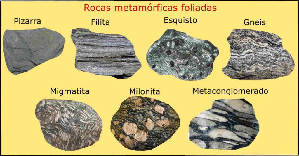 Pin On Rocas Y Minerales